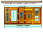 framework architecture kerr mcgee