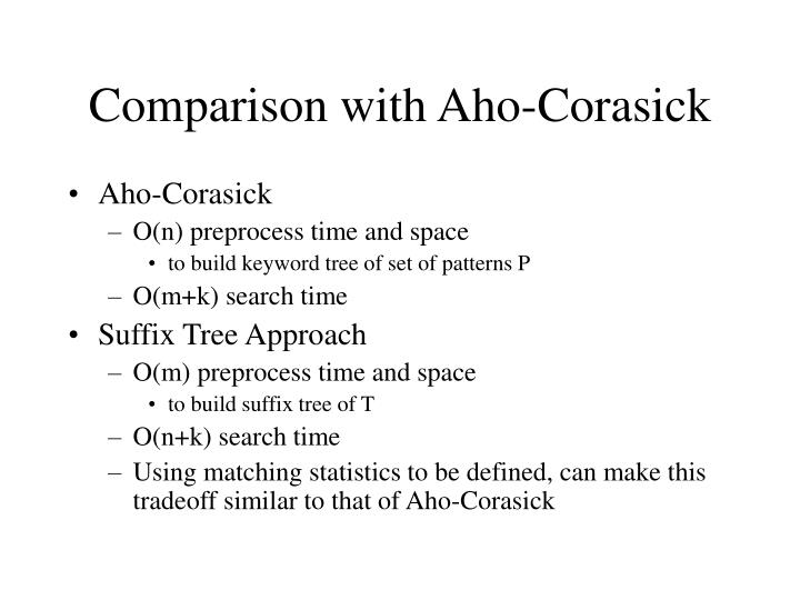 Comparison with Aho-Corasick
