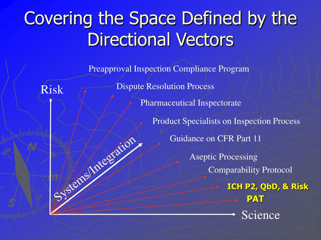 Covering the Space Defined by the Directional Vectors