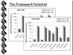 the framework potential16