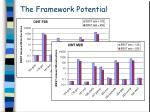 the framework potential12