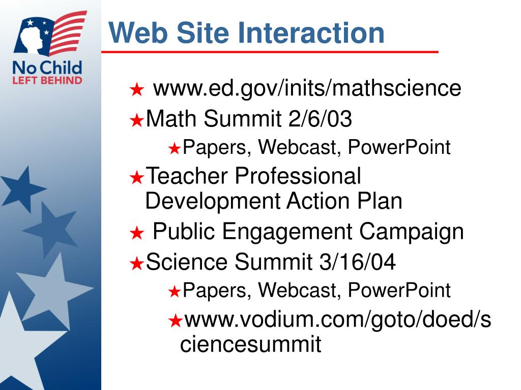 Web Site Interaction