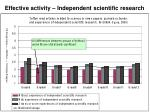 effective activity independent scientific research
