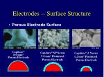 electrodes surface structure47
