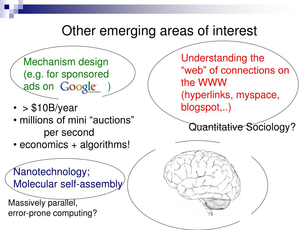 Other emerging areas of interest