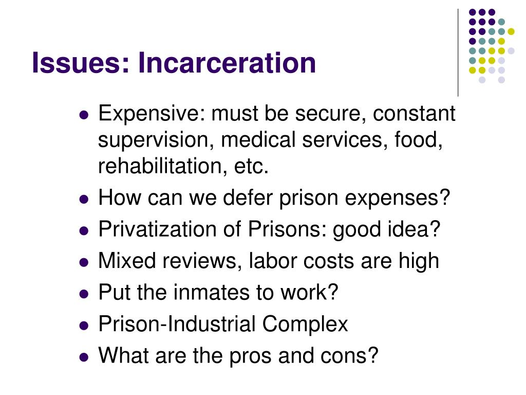 Issues: Incarceration