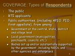 coverage types of respondents