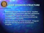 va r division structure7