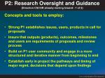 p2 research oversight and guidance direction cscor already moving toward 1 of 2
