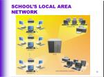 school s local area network