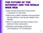 the future of the internet and the world wide web