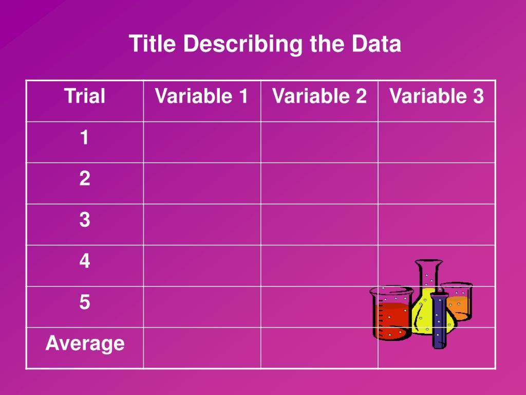 Title Describing the Data