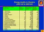 energy audits in clusters 2001 02 to 2003 04