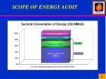 scope of energy audit