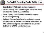dodaad country code table use