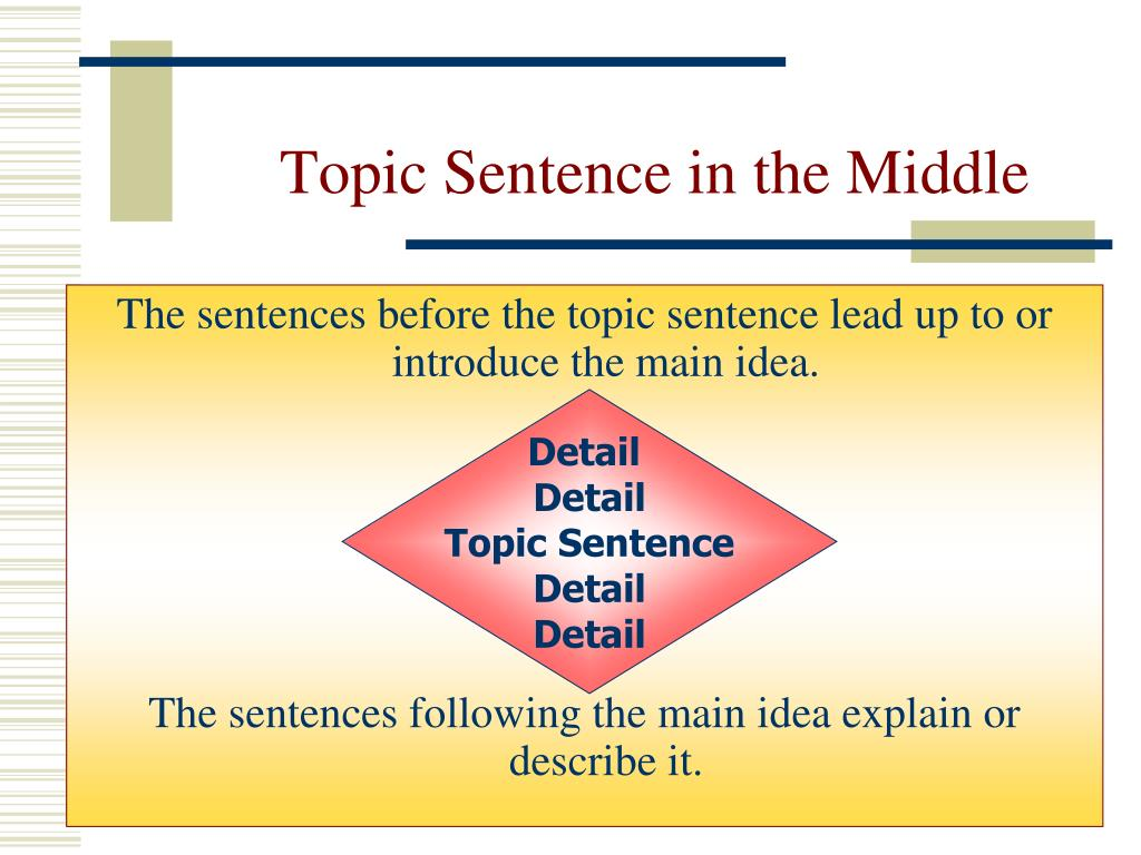 Topic Sentence in the Middle