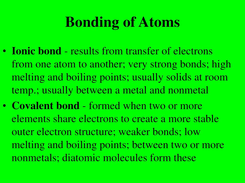 Bonding of Atoms