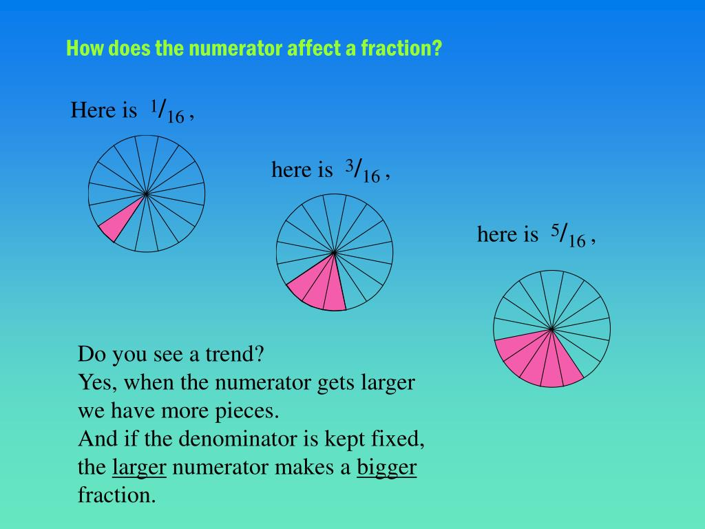 How does the numerator affect a fraction?
