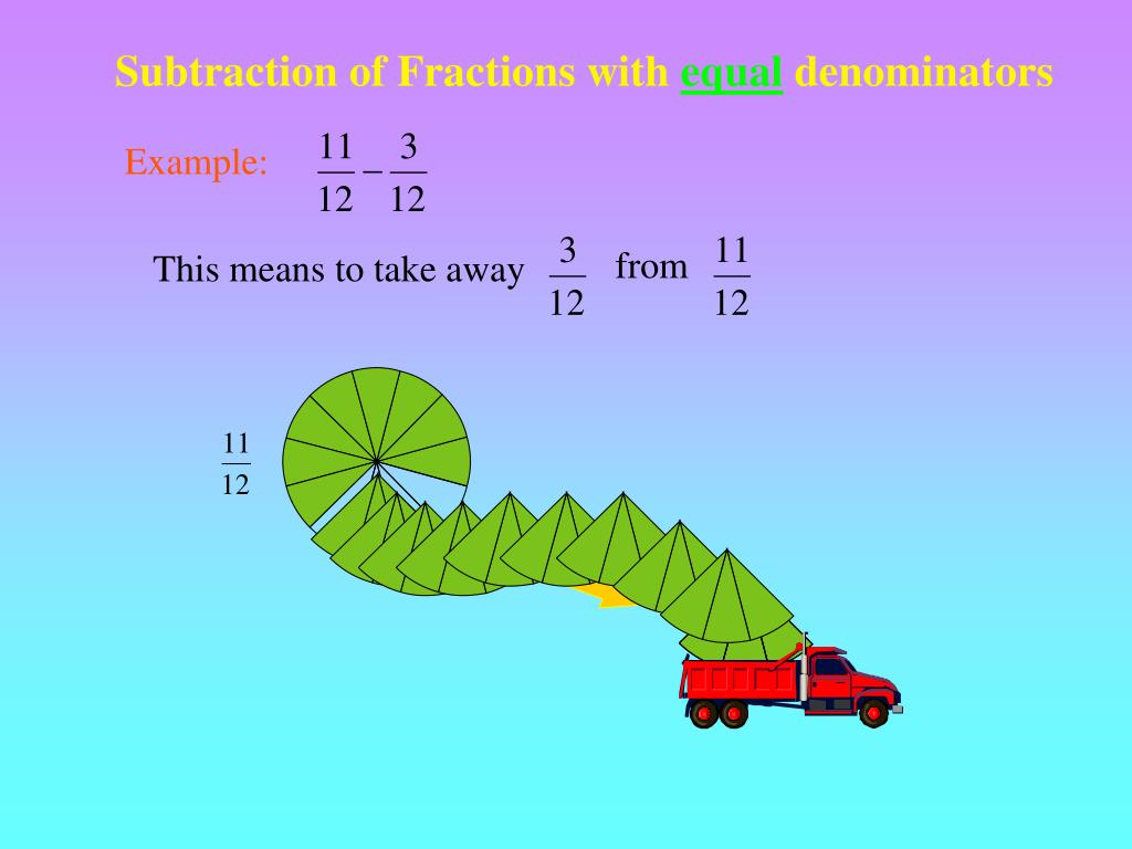 Subtraction of Fractions with