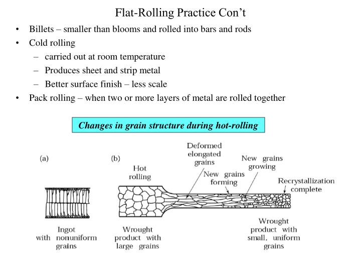 Flat-Rolling Practice Con't
