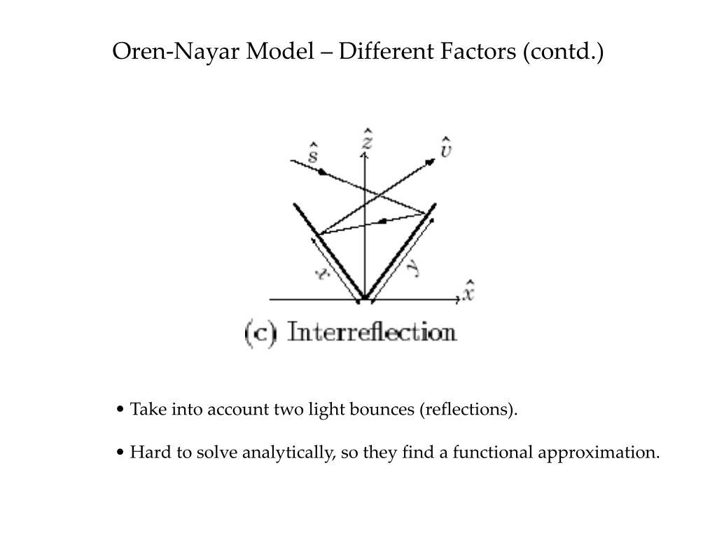 Oren-Nayar Model – Different Factors (contd.)