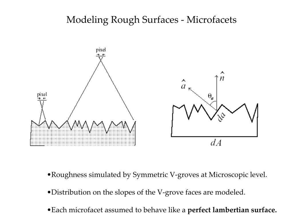 Modeling Rough Surfaces - Microfacets