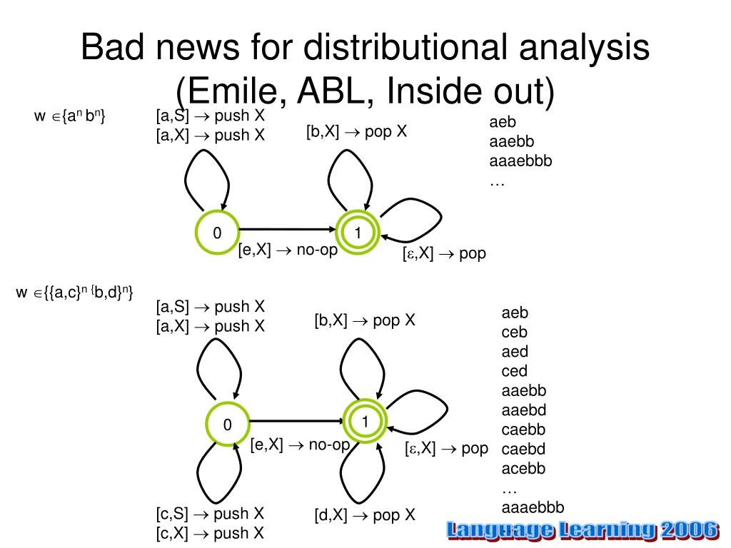 Bad news for distributional analysis (Emile, ABL, Inside out)