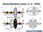 generalization solan et al 2004