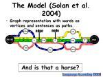 the model solan et al 2004
