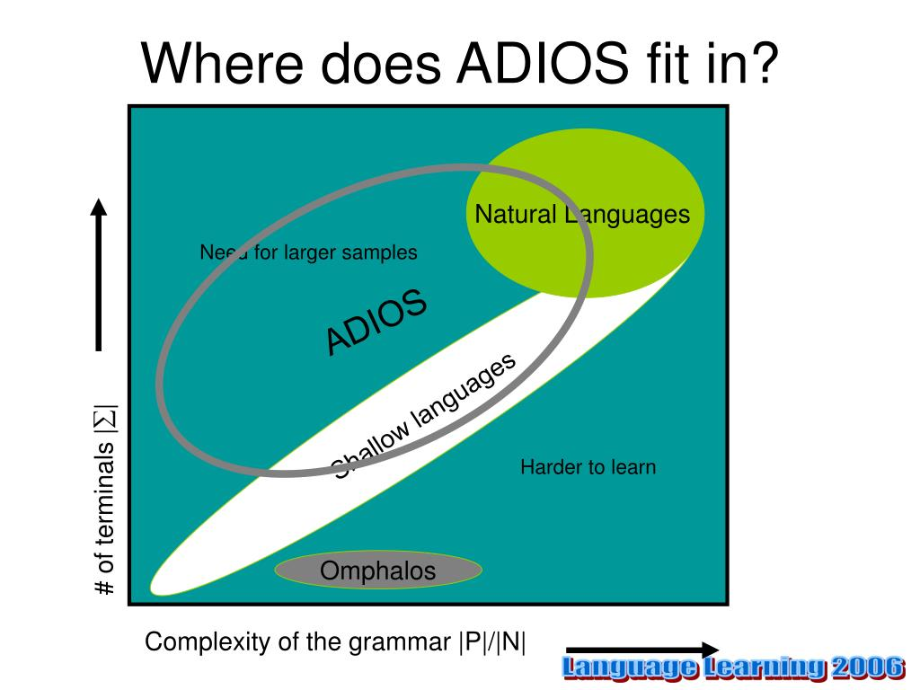 Where does ADIOS fit in?