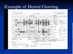 example of dental charting