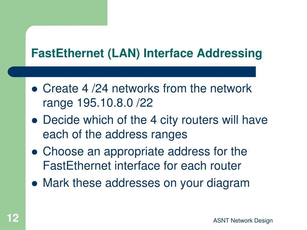 FastEthernet (LAN) Interface Addressing
