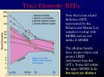 trace elements rees