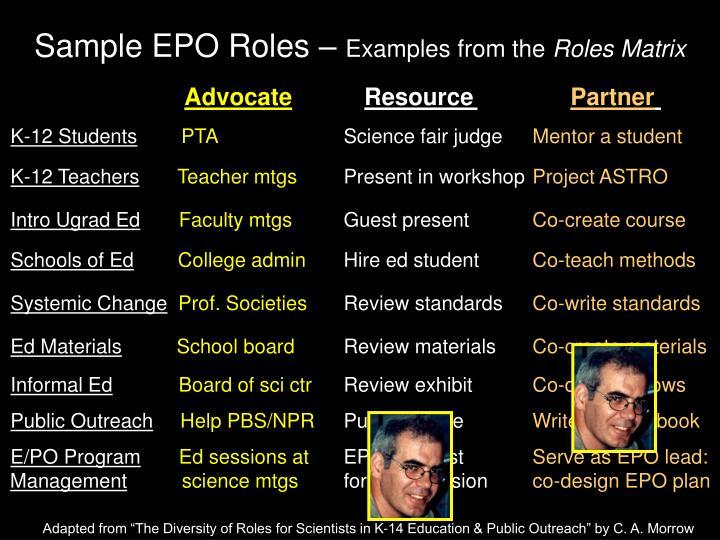 Sample EPO Roles –