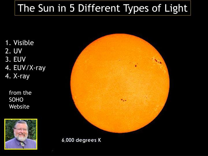 The Sun in 5 Different Types of Light