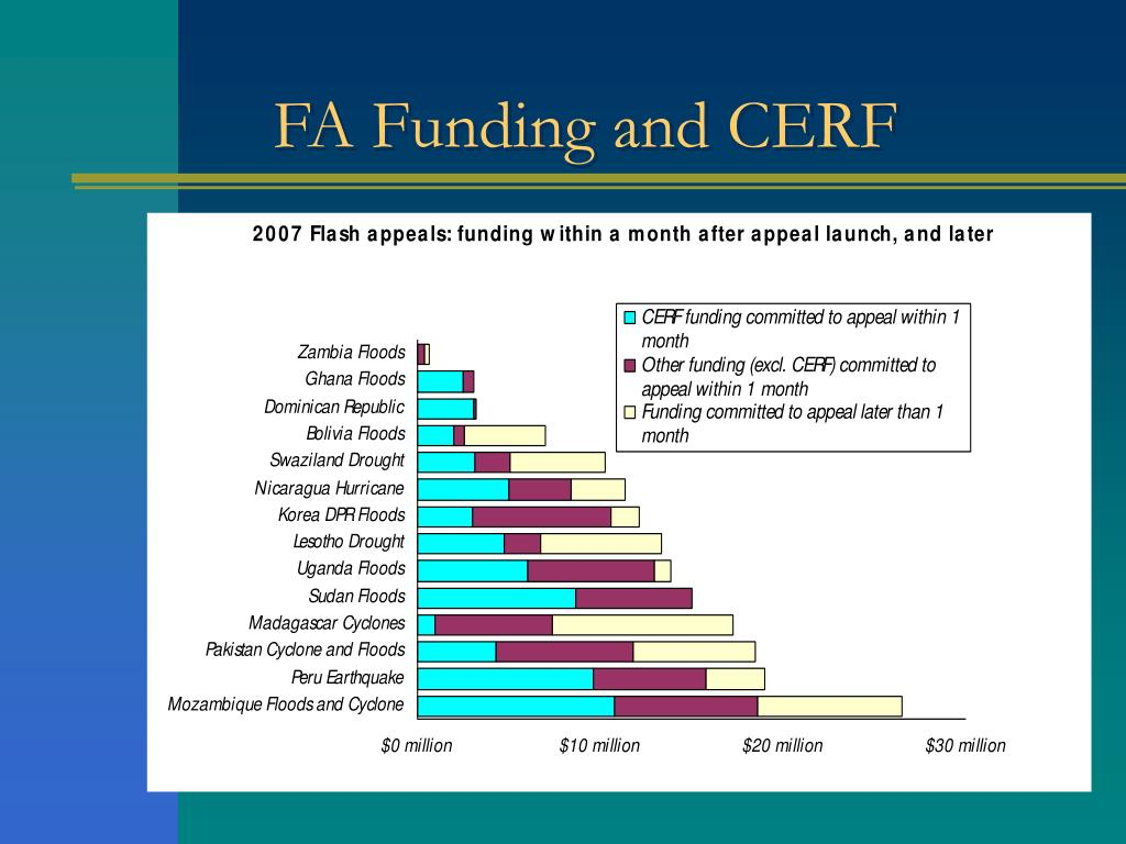 FA Funding and CERF