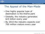 the appeal of the man made
