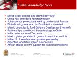 global knowledge news