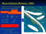 mass lifetime relation ms