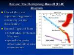 review the hertzprung russell h r diagram