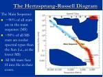 the hertzsprung russell diagram52
