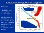 the hertzsprung russell diagram54