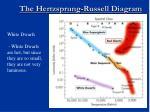 the hertzsprung russell diagram56