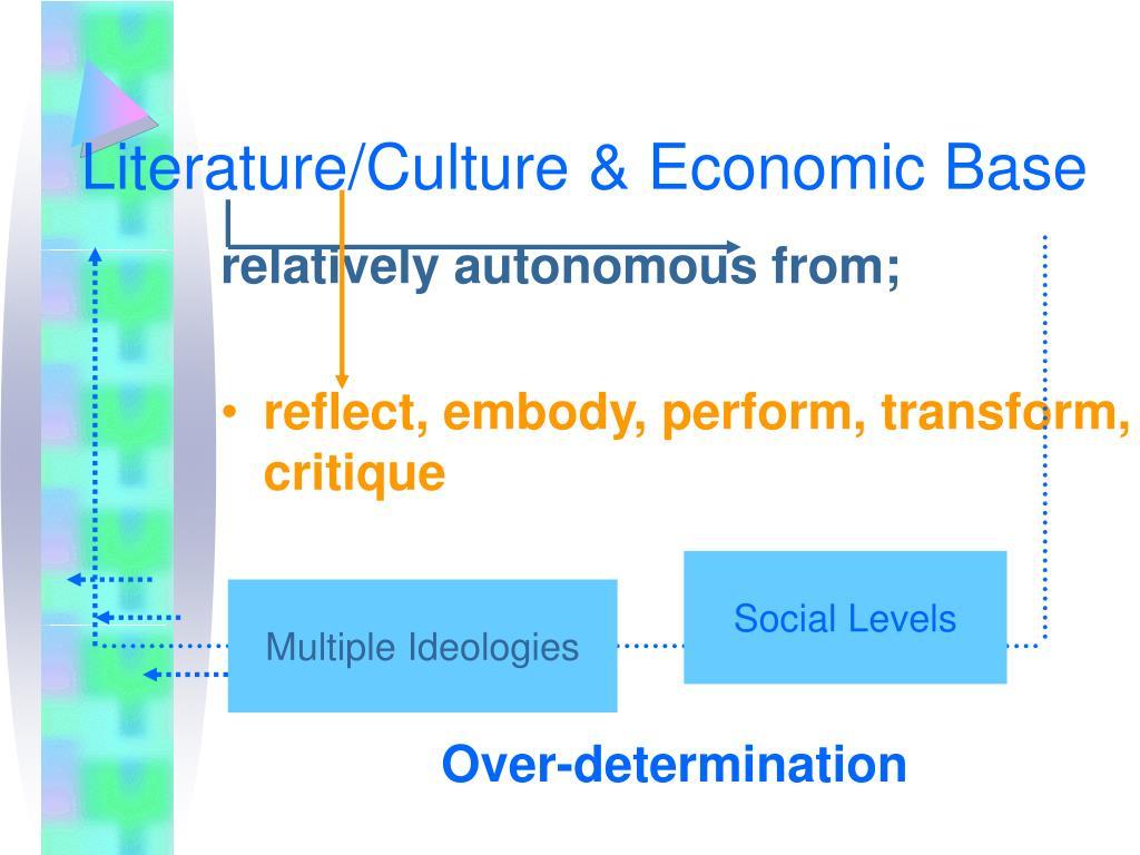Literature/Culture & Economic Base