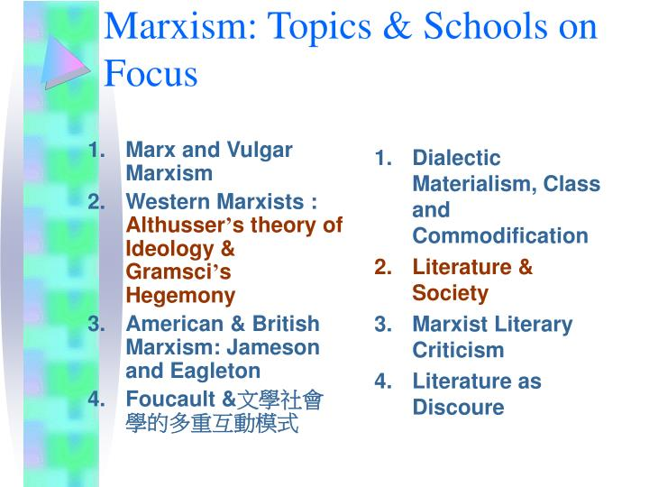 Marxism topics schools on focus