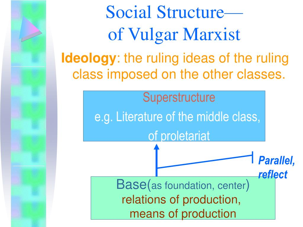 Social Structure—