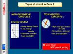 types of circuit in zone 2