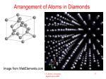 arrangement of atoms in diamonds