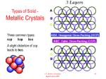 types of solid metallic crystals