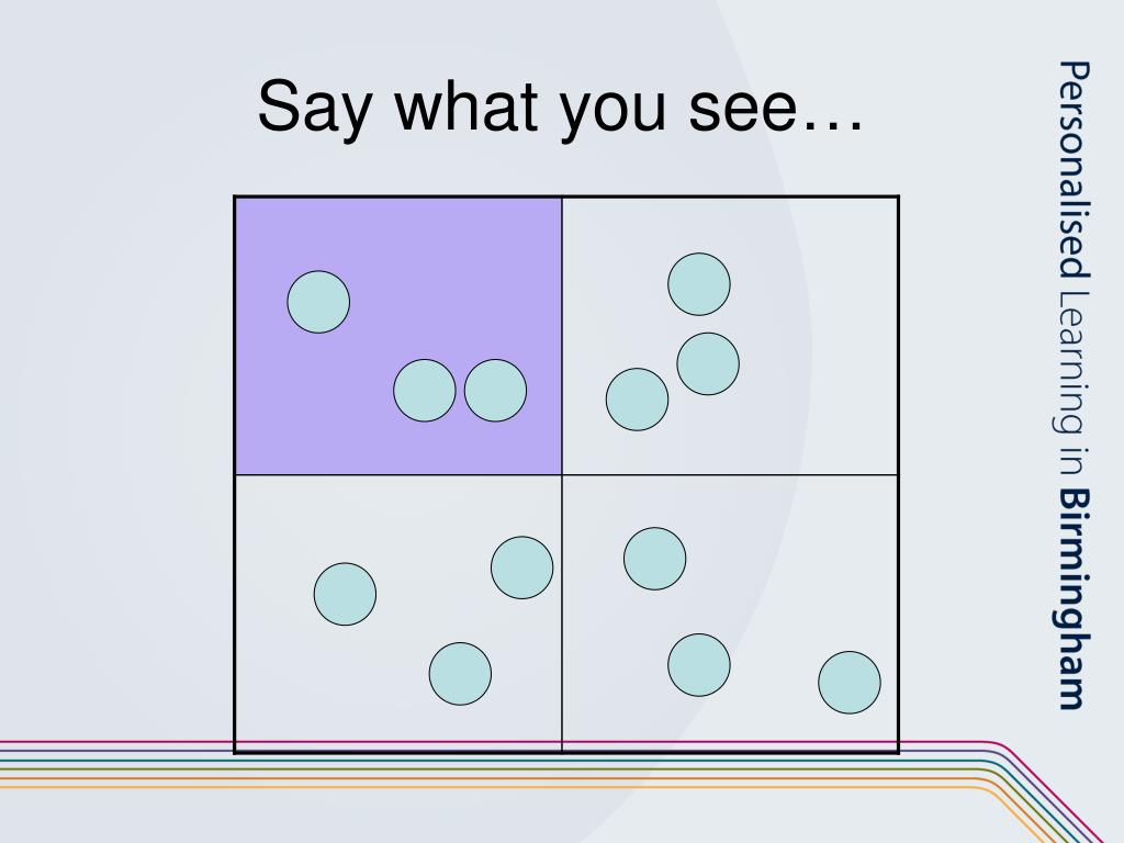 Say what you see…
